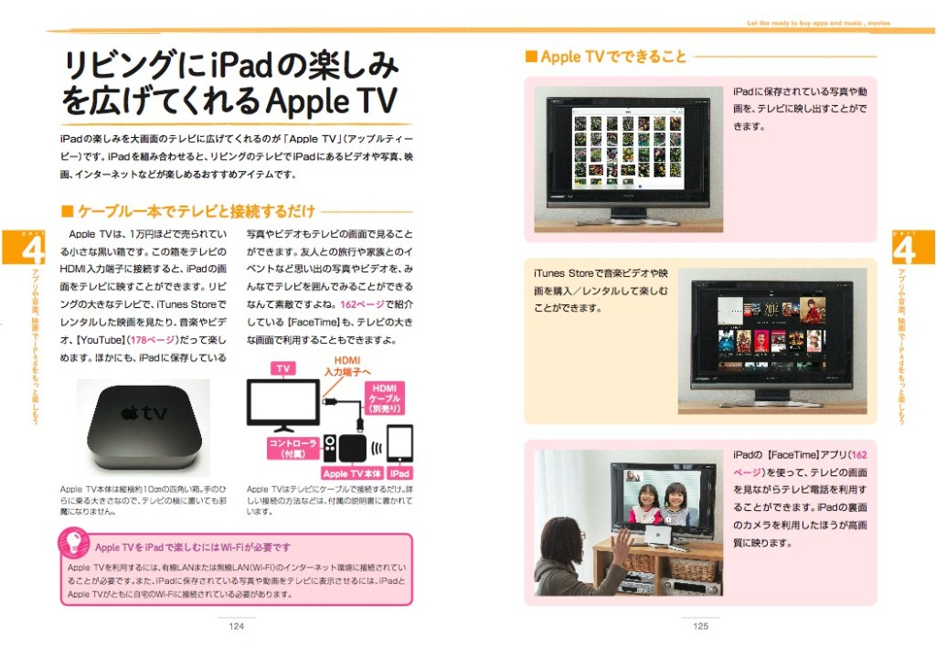 Apple TVの説明