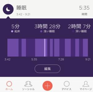 睡眠のグラフ(深い眠り、浅いねむりの区別がわかります)